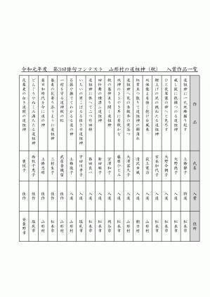 R01第3回俳句コンテスト投句・入賞者リスト.jpg